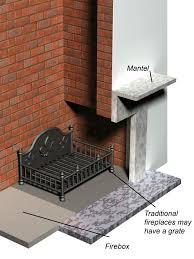 firebacks for fireplaces instafireplace us