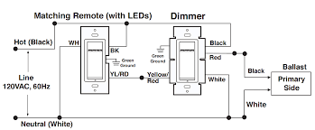 ceiling fan dimmer switch wiring diagram about tile within 3 way