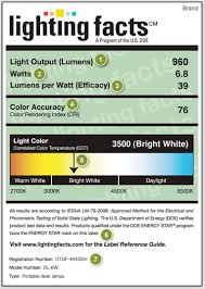 Light Energy Facts Nutrition Facts For Light Bulbs How To Find Cfls And Leds That