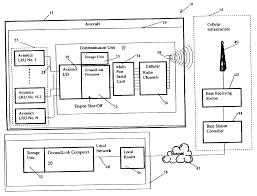 patent us6915189 aircraft avionics maintenance diagnostics data