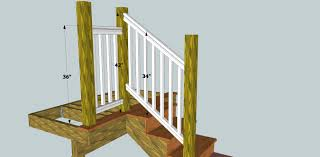 Exterior Stair Railing by Solving Porch Problems Thisiscarpentry