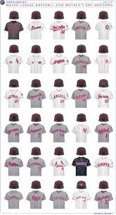 check out the phillies special uniforms the phight