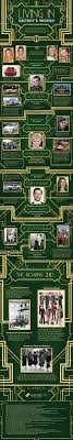 themes of wealth in the great gatsby a comparison between the decadence of gatsby s world and wealth