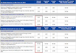 united airlines flight change fee page 19 united airlines posts