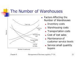warehouse layout factors warehousing decisions ppt video online download