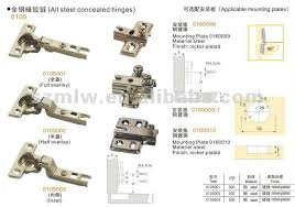 Outstanding Different Types Of Cabinet Hinges 50 In Interior Decor