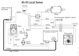 replace limit switch on atwood 8526 for rv furnace wiring diagram