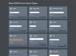 html input pattern safari guide to the new html5 form input types