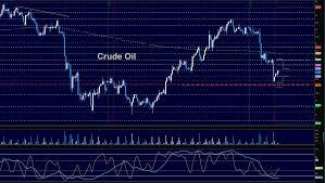 u0026p 500 futures update trading gap 24 see it market
