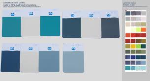 lambretta global ppg paint codes