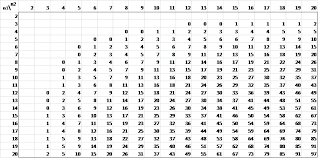 z table two tailed mann whitney table real statistics using excel