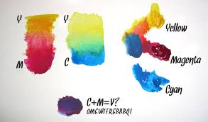 color and paint red yellow and blue or cmyk sitepoint