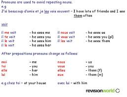 direct object pronouns gcse revision french grammar direct
