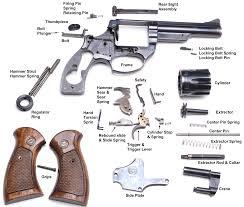 one man u0027s surplus is another man u0027s project gun part i world u0027s