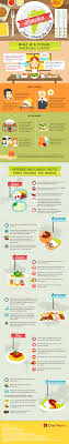 infographic lunches from around the world my books articles