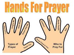 methodist prayer pray like jesus sermon series modesto free methodist church