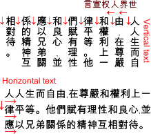 the structure of the chinese script
