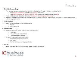 cem fnb case study by iq business