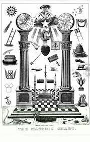 freemasonry genegoldman symbolism in masonry
