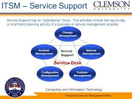 Service Desk Change Management It Service Management Itsm Essentials Ppt Download