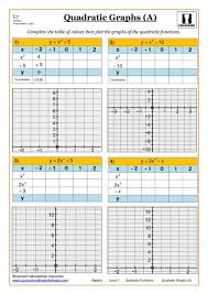 Coordinate Grid Pictures Worksheets Archaicfair Free Maths Teaching Resources Ks3 Ks4 Fun Gcse