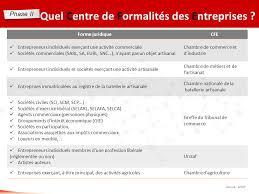 Cfe Centre De Formalités Des Entreprises Chambre D Votre Partenaire Conseil Ppt Télécharger