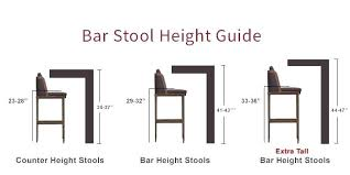 What Height Bar Stool For 36 Counter | bar height bar stool standard counter height stool bar stool