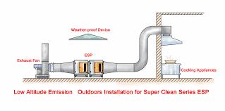 kitchen ventilation ideas trendy best decorative ceiling fan