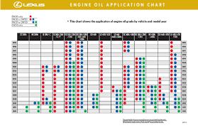 lexus is300 engine specs 0w20 synthetic oil in a 2008 es 350 clublexus lexus forum