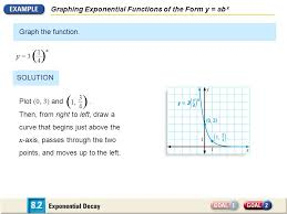 graphing exponential decay functions in this lesson you will study