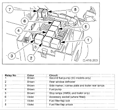 xj8 fuse box wiring diagram simonand