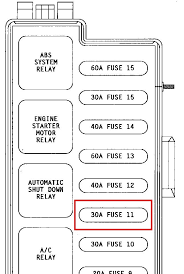 95 jeep fuse diagram hi i a 1995 jeep that had a wiring in