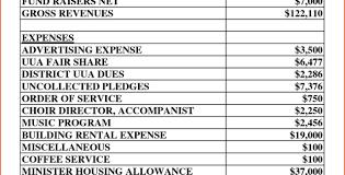 Dues Spreadsheet Church Budget Spreadsheet Template Spreadsheets