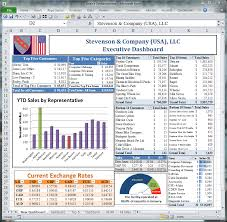 free financial dashboards in excel excel dashboard template