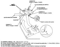 repair guides clutch driven disc and pressure plate autozone com