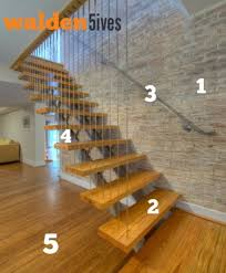 Brick Stairs Design 1 The Exposed Brick Wall This Dramatic Feature Wall Runs From
