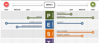 product plan template roadmaps swot u0026 pestle ppt