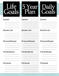 life planner template five year life plan template plan template 2017