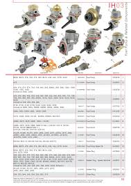 case ih catalogue engine page 75 sparex parts lists u0026 diagrams