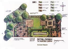 garden layout ideas peachy ideas design a garden layout mybktouch with regard to