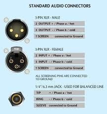 software audio production blog