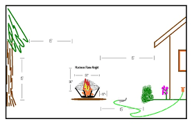Fire Pit Regulations by Portable Outdoor Fireplaces Santee Ca
