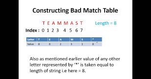 pattern matching algorithm in data structure using c how to match pattern in string naive method and boyer moore method