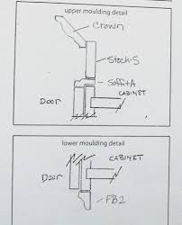 How To Install Kitchen Cabinet Crown Molding Add Crown Molding To Kitchen Cabinets Kitchen Cabinet Crown