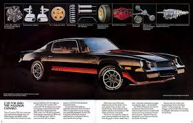 1980 camaro z28 for sale in canada 1980 camaro specs colors facts history and performance