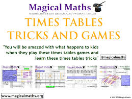 help learning times tables tricks for learning multiplication tables www serviciiseo info