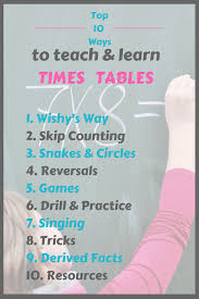 how to teach times tables teaching times tables starfish education centre
