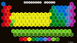 Periodic Table Project Ideas Neon Periodic Table Project Aviongoldcorp