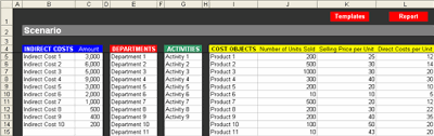 Excel Costing Template Absorption Costing Vs Variable Costing Exles Templates Mr