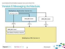 using websphere mq with websphere application server and the liberty u2026